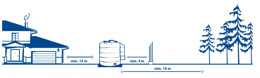 Zbiornik na paliwo FuelMaster GR1a 1200 litrów - KINGSPAN 4